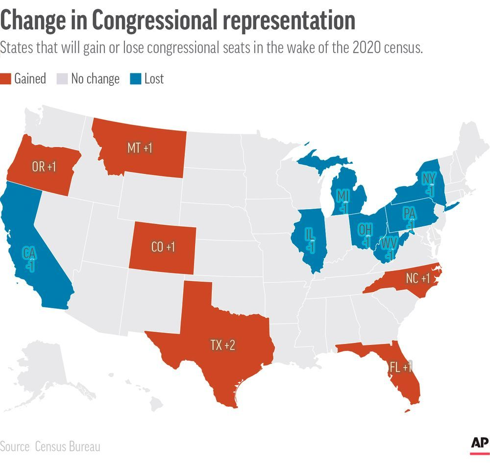 In surprise, Rhode Island gets to keep two congressional seats