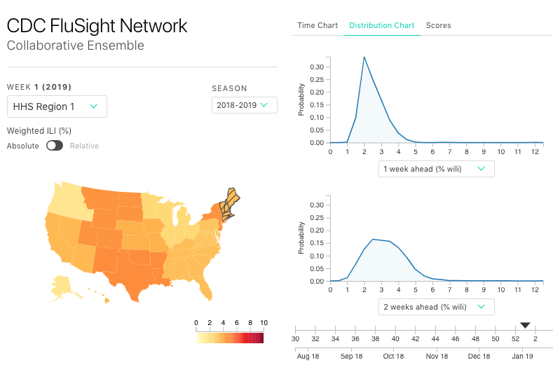 A web tool called FluSight Network aims to predict flu activity in the U.S. by region.