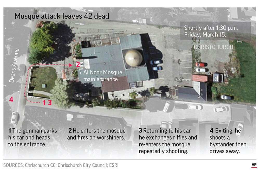 A gunman armed with assault rifles repeatedly fired on worshippers at Al Noor Mosque in Christchurch, New Zealand, then drove a few minutes away to a second mosque in the city and killed more people.;