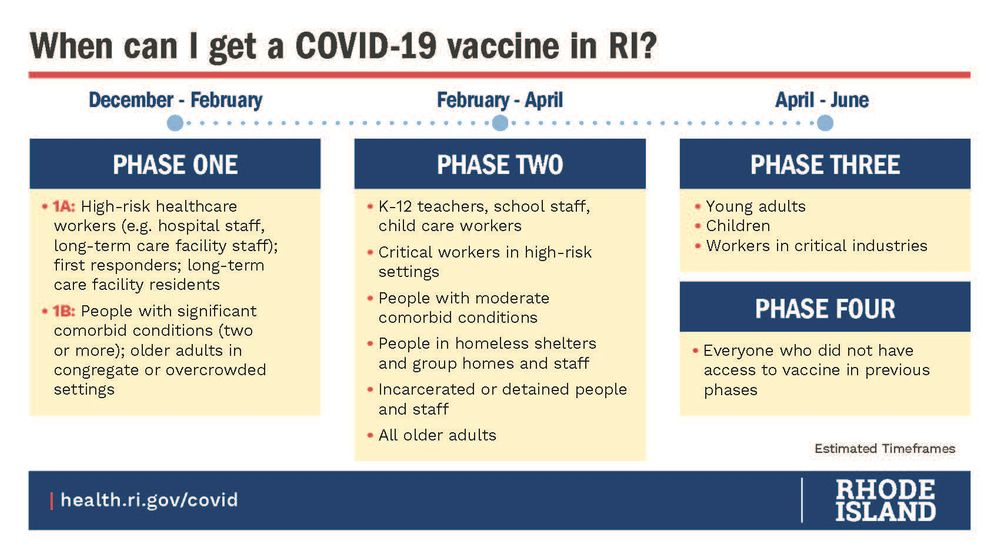 State health officials say a vaccine could be administered in Rhode Island as soon as next week. The vaccination process is estimated to take months.